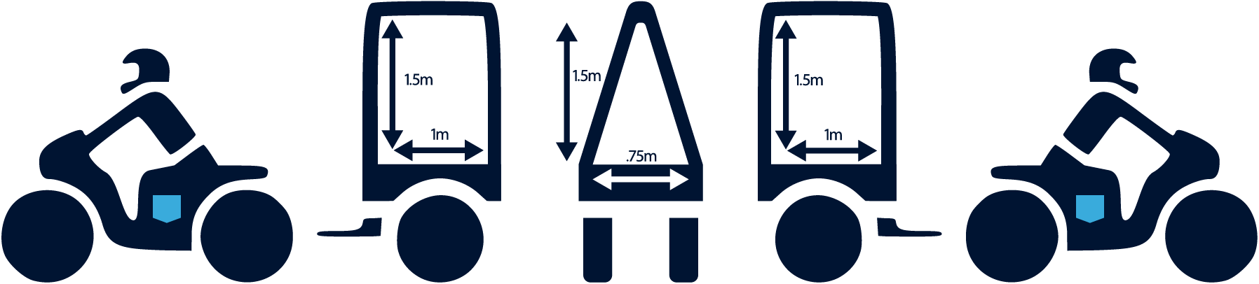Dimensions of Scooter Billboards for Scooter Advertising Sydney